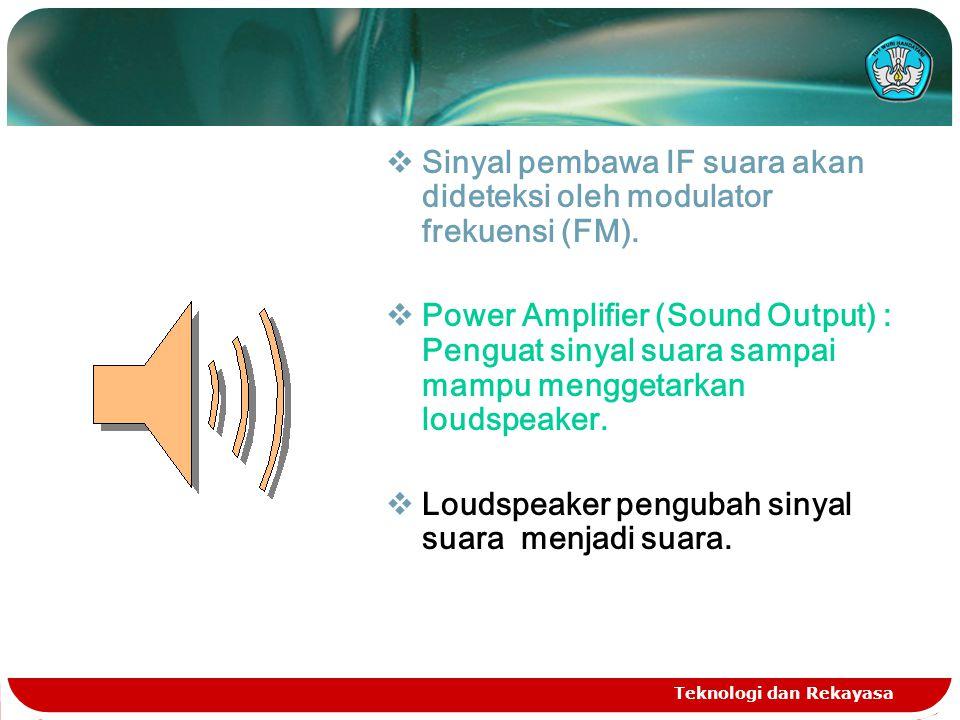 Teknologi dan Rekayasa  Sinyal pembawa IF suara akan dideteksi oleh modulator frekuensi (FM).