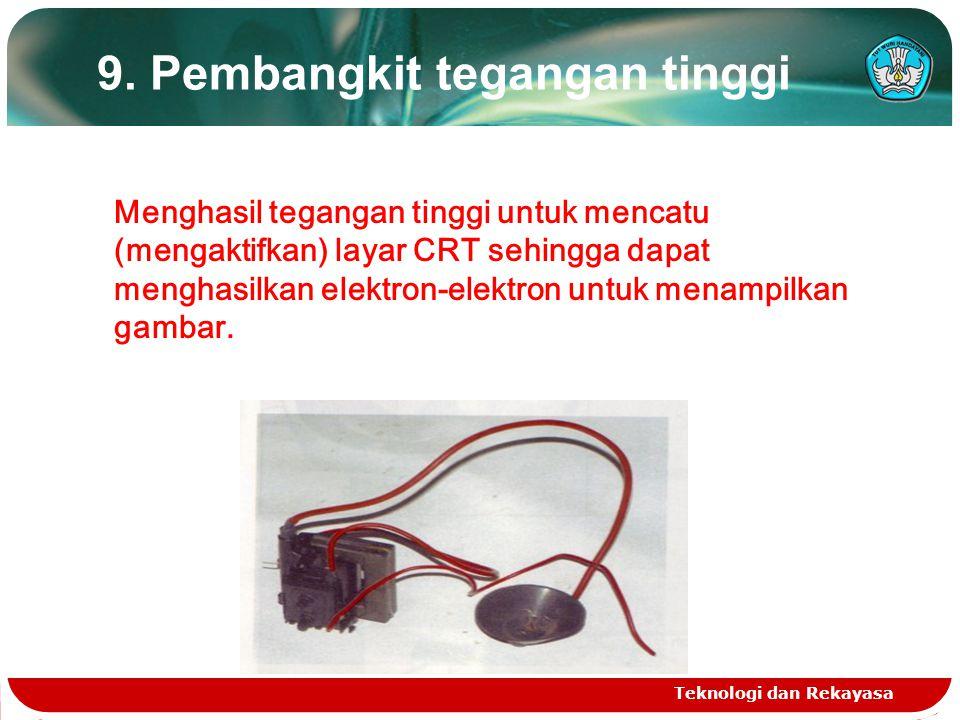 Teknologi dan Rekayasa 9.