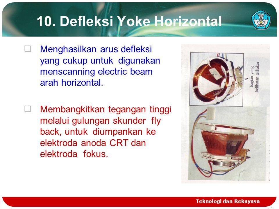 Teknologi dan Rekayasa 10.