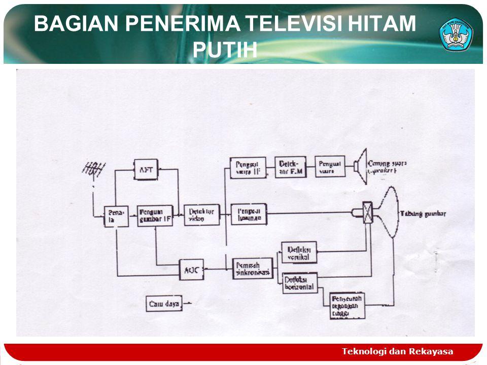 Teknologi dan Rekayasa BAGIAN PENERIMA TELEVISI HITAM PUTIH