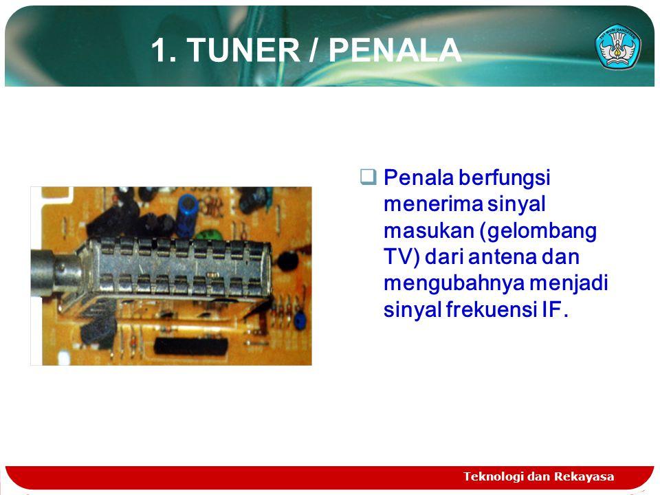 Teknologi dan Rekayasa 1.