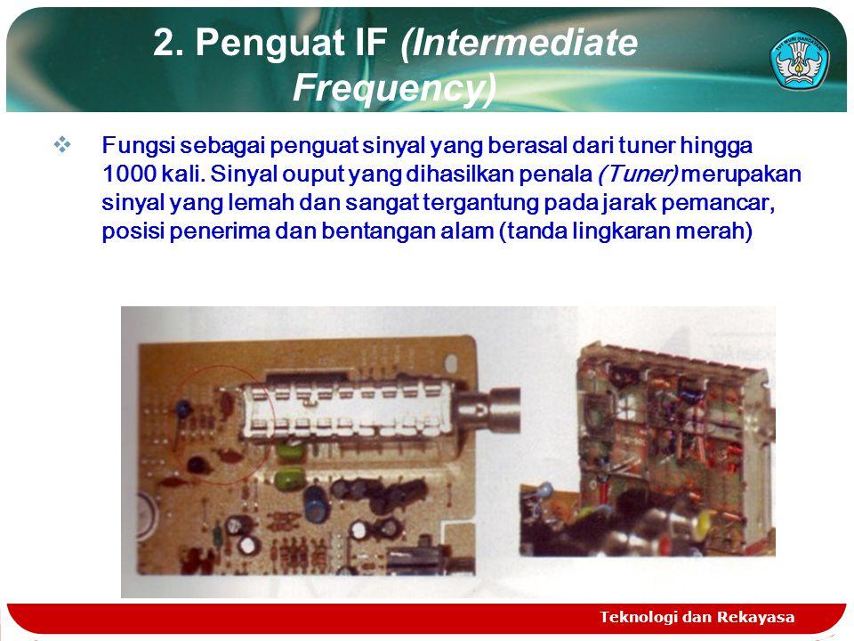 Teknologi dan Rekayasa 2.