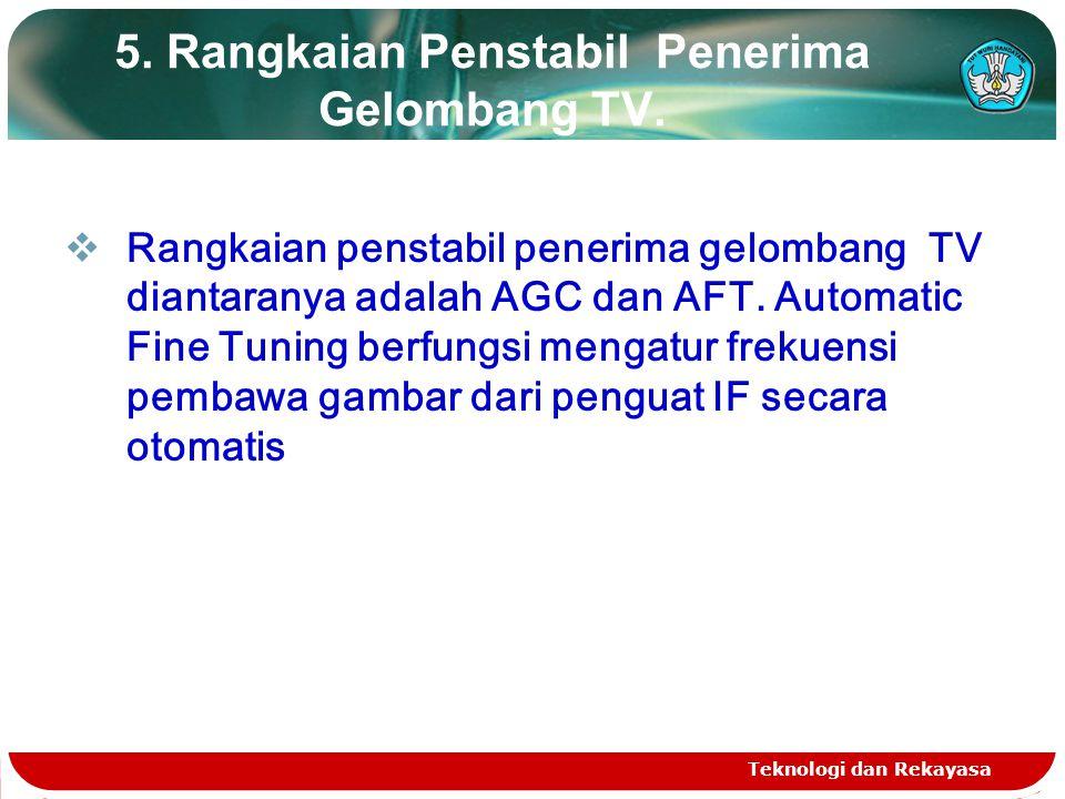 Teknologi dan Rekayasa 5.Rangkaian Penstabil Penerima Gelombang TV.