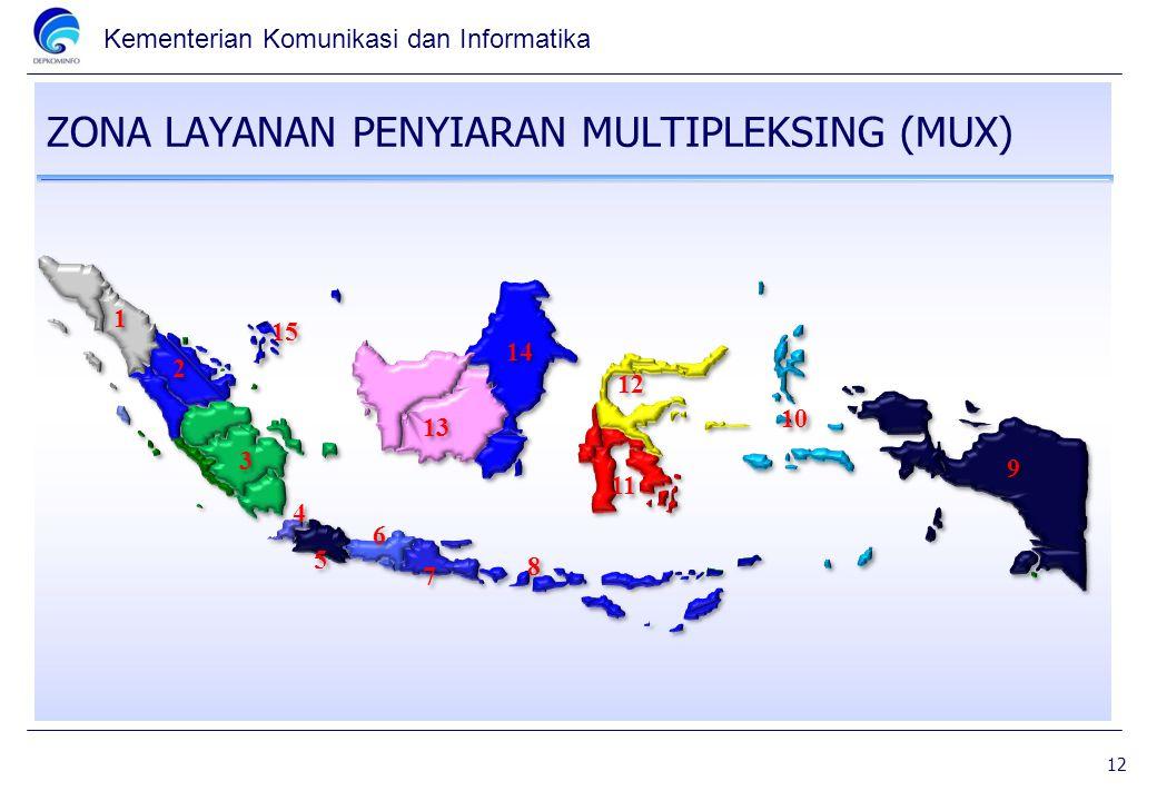 Kementerian Komunikasi dan Informatika ZONA LAYANAN PENYIARAN MULTIPLEKSING (MUX) 12 15 9 9 8 8 7 7 6 6 5 5 4 4 3 3 2 2 1 1 14 13 12 11 10