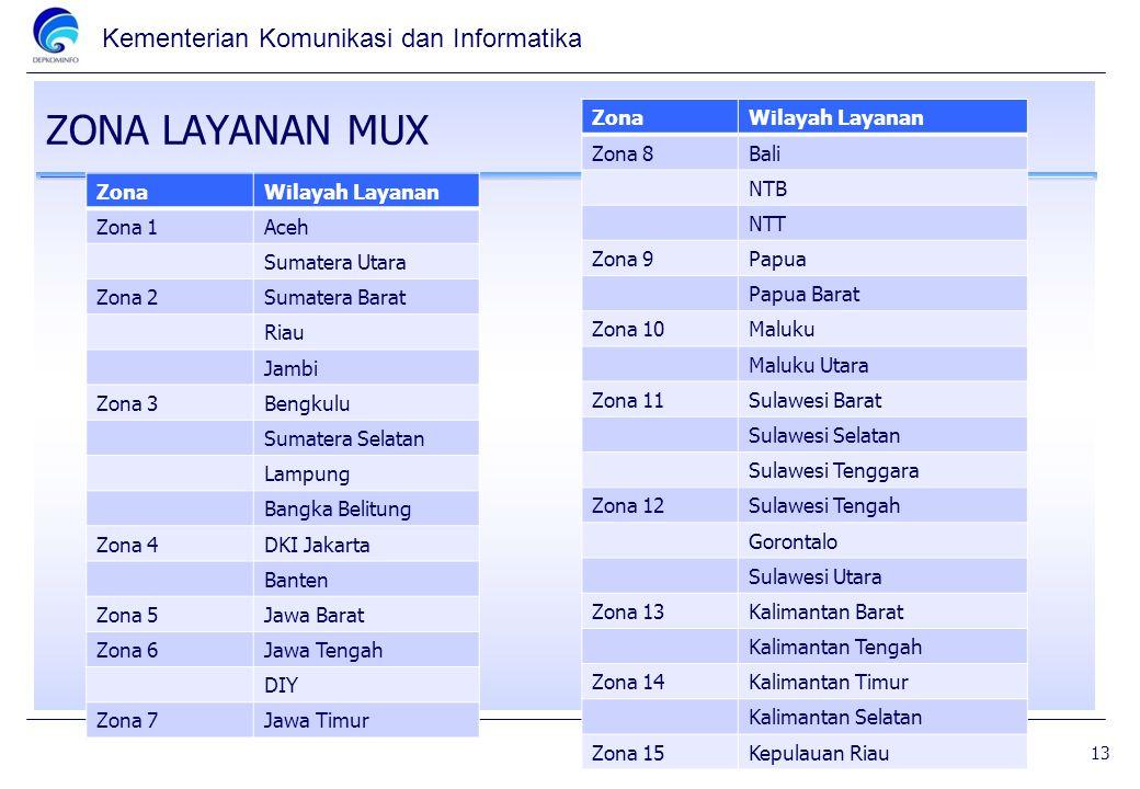 Kementerian Komunikasi dan Informatika ZONA LAYANAN MUX ZonaWilayah Layanan Zona 1Aceh Sumatera Utara Zona 2Sumatera Barat Riau Jambi Zona 3Bengkulu S