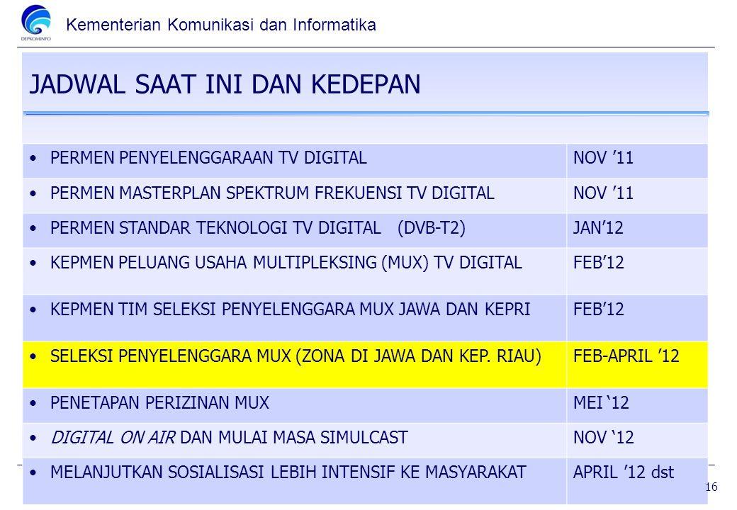 Kementerian Komunikasi dan Informatika JADWAL SAAT INI DAN KEDEPAN PERMEN PENYELENGGARAAN TV DIGITALNOV '11 PERMEN MASTERPLAN SPEKTRUM FREKUENSI TV DI