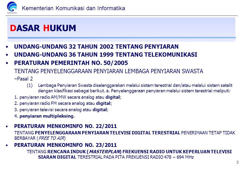Kementerian Komunikasi dan Informatika TARGET RPJM 2014