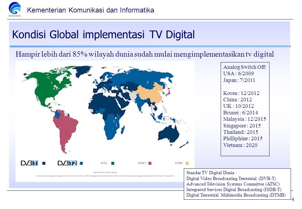 Kementerian Komunikasi dan Informatika Kondisi Global implementasi TV Digital Hampir lebih dari 85% wilayah dunia sudah mulai mengimplementasikan tv d