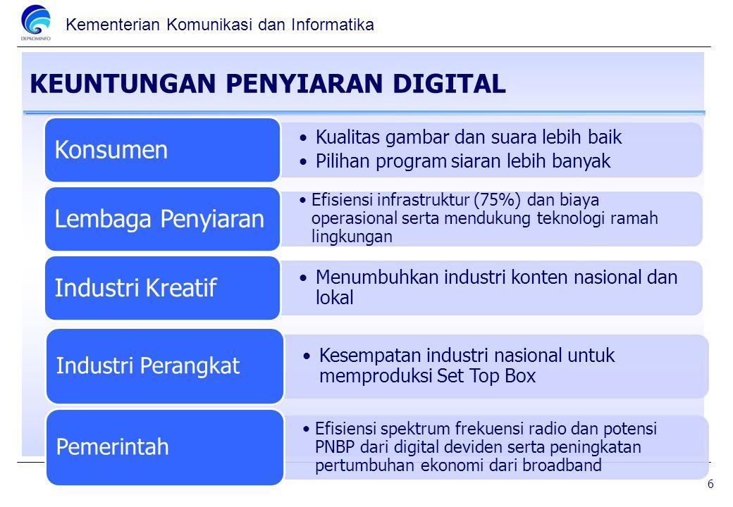 Kementerian Komunikasi dan Informatika KEUNTUNGAN PENYIARAN DIGITAL Kualitas gambar dan suara lebih baik Pilihan program siaran lebih banyak Konsumen