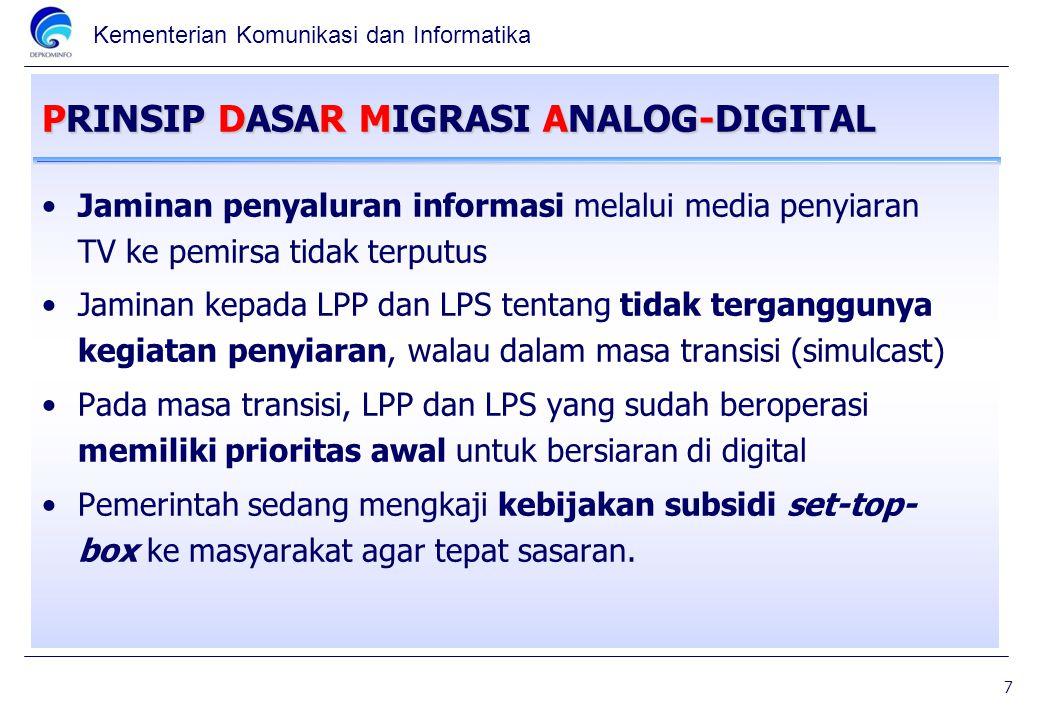 Kementerian Komunikasi dan Informatika PRINSIP DASAR MIGRASI ANALOG-DIGITAL Jaminan penyaluran informasi melalui media penyiaran TV ke pemirsa tidak t
