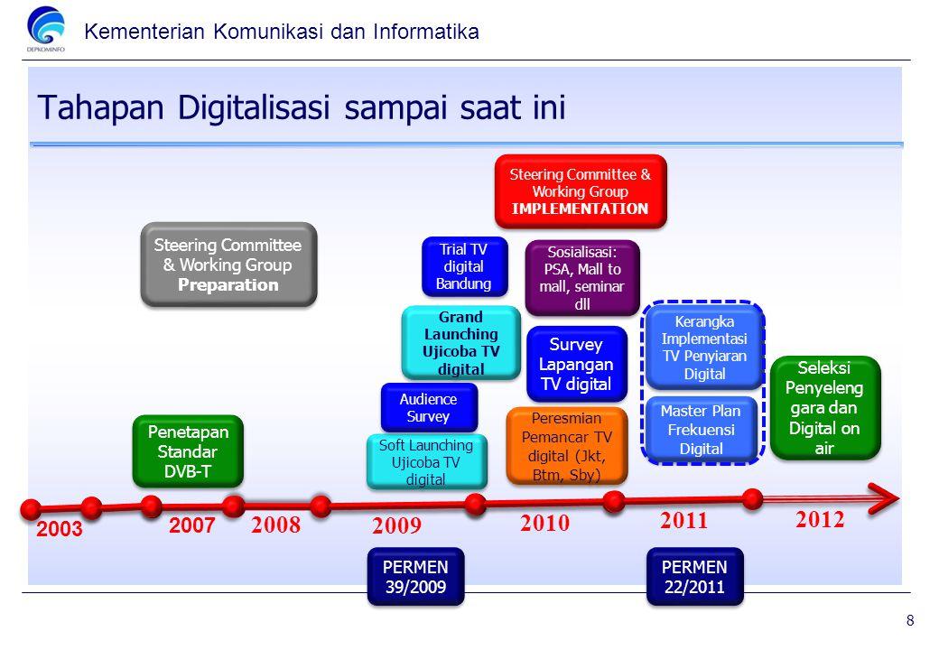 Kementerian Komunikasi dan Informatika Perubahan penting yang terjadi karena teknologi digital Transisi bisnis model dari analog ke digital Organisasi struktur penyelenggara TV digital Adanya area layanan baru yang disebut zona layanan 9