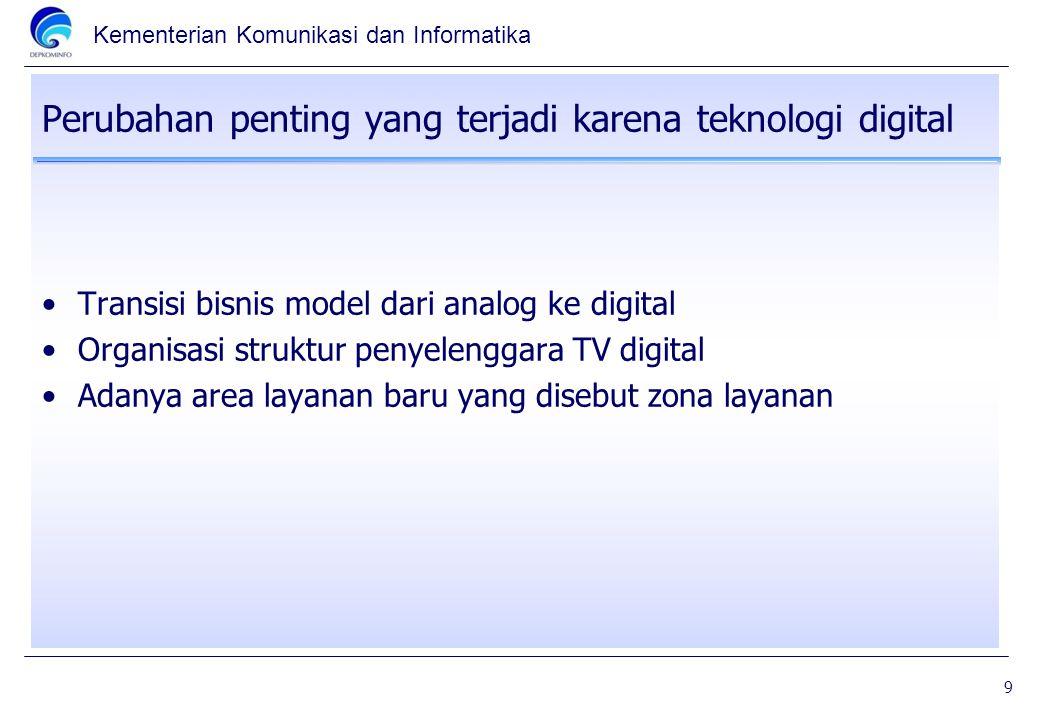 Kementerian Komunikasi dan Informatika Perubahan penting yang terjadi karena teknologi digital Transisi bisnis model dari analog ke digital Organisasi