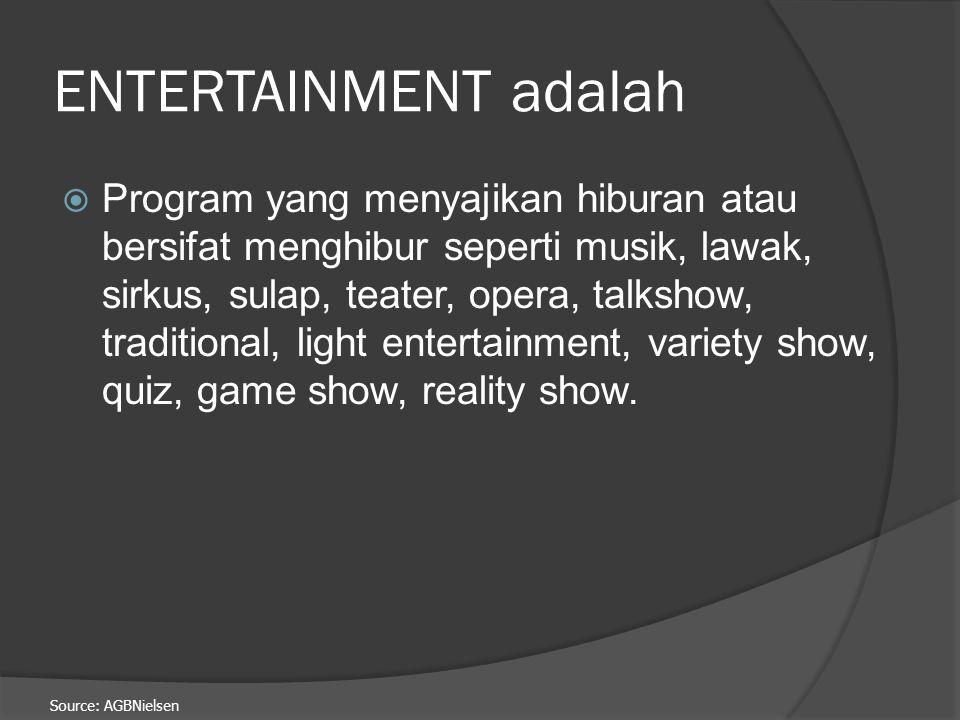 Source: AGBNielsen MOVIE adalah  Program yang ditayangkan sekali dan jalan ceritanya tamat dalam satu judul (walaupun ada beberapa Film yang dibuat s