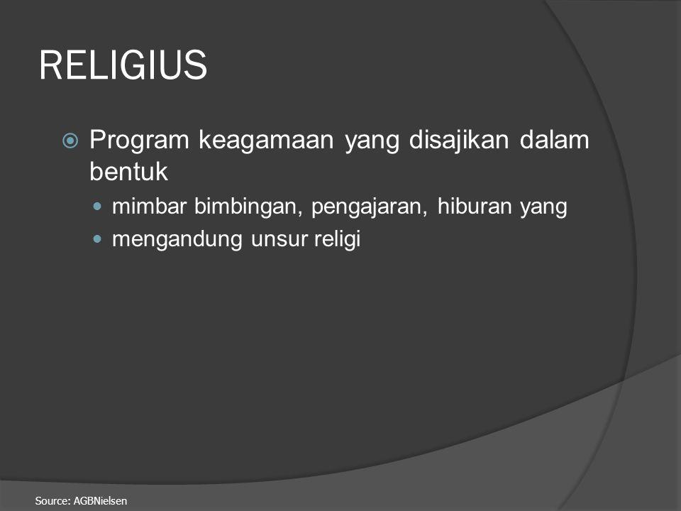 Source: AGBNielsen  Program didalam kategori NEWS ini dapat ditayangkan secara rutin/regular pada slot waktu yang sama, ataupun ditayangkan secara ti