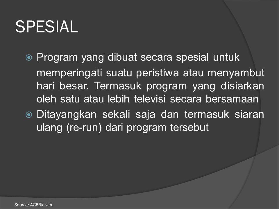 Source: AGBNielsen  Program olahraga yang disajikan secara utuh ataupun sebagian (edited games)  Program dapat ditayangkan sekali atau rutin, langsu