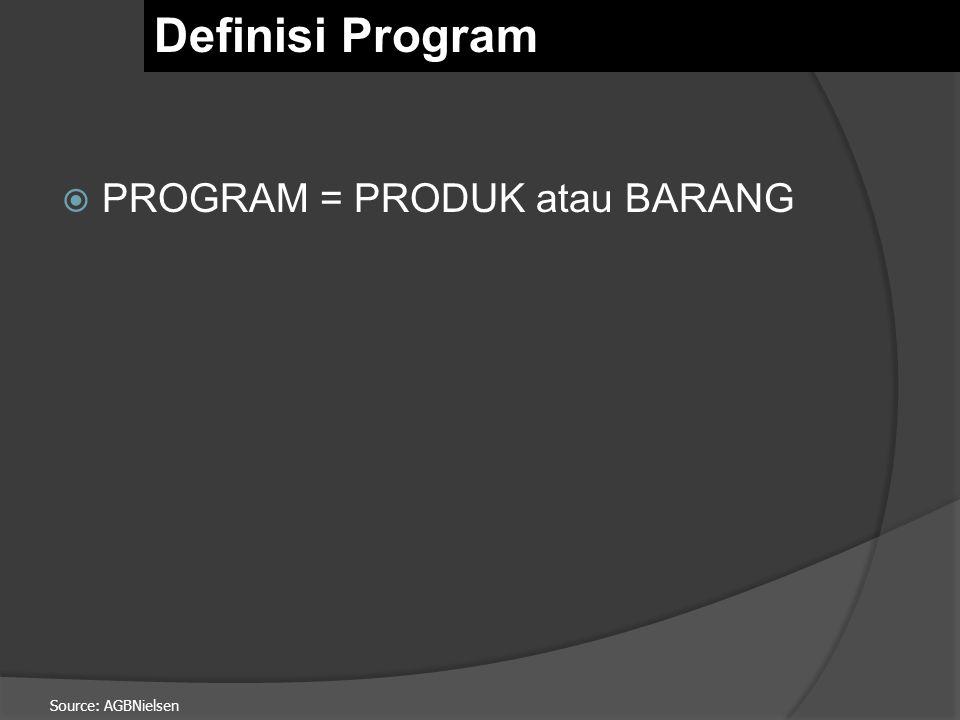 Source: AGBNielsen  Program olahraga yang disajikan secara utuh ataupun sebagian (edited games)  Program dapat ditayangkan sekali atau rutin, langsung (live) atau tidak (siaran tunda).