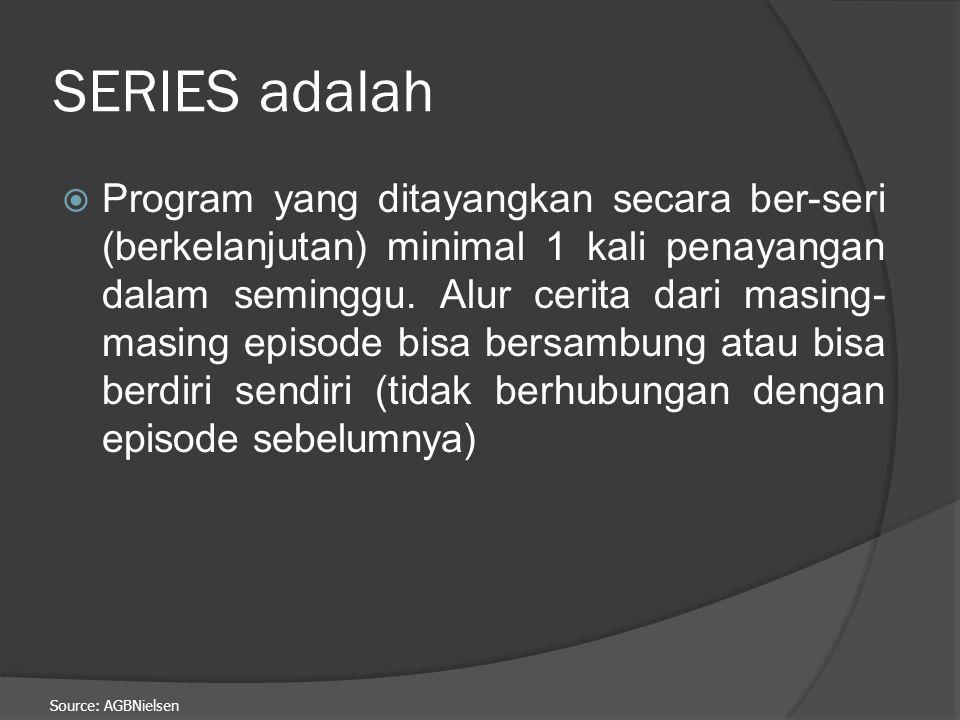 Source: AGBNielsen SERIES adalah  Program yang ditayangkan secara ber-seri (berkelanjutan) minimal 1 kali penayangan dalam seminggu.