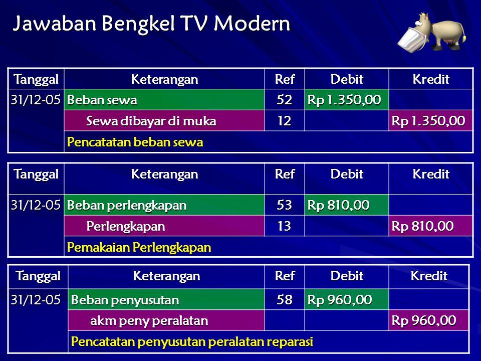 Jawaban Bengkel TV Modern TanggalKeteranganRefDebitKredit 31/12-05 Beban sewa 52 Rp 1.350,00 Sewa dibayar di muka Sewa dibayar di muka12 Rp 1.350,00 P