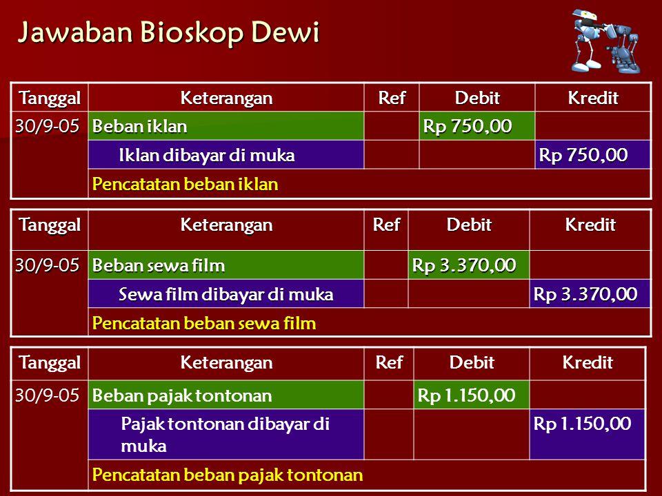 Jawaban Bioskop Dewi TanggalKeteranganRefDebitKredit 30/9-05 Beban iklan Rp 750,00 Iklan dibayar di muka Iklan dibayar di muka Rp 750,00 Pencatatan be