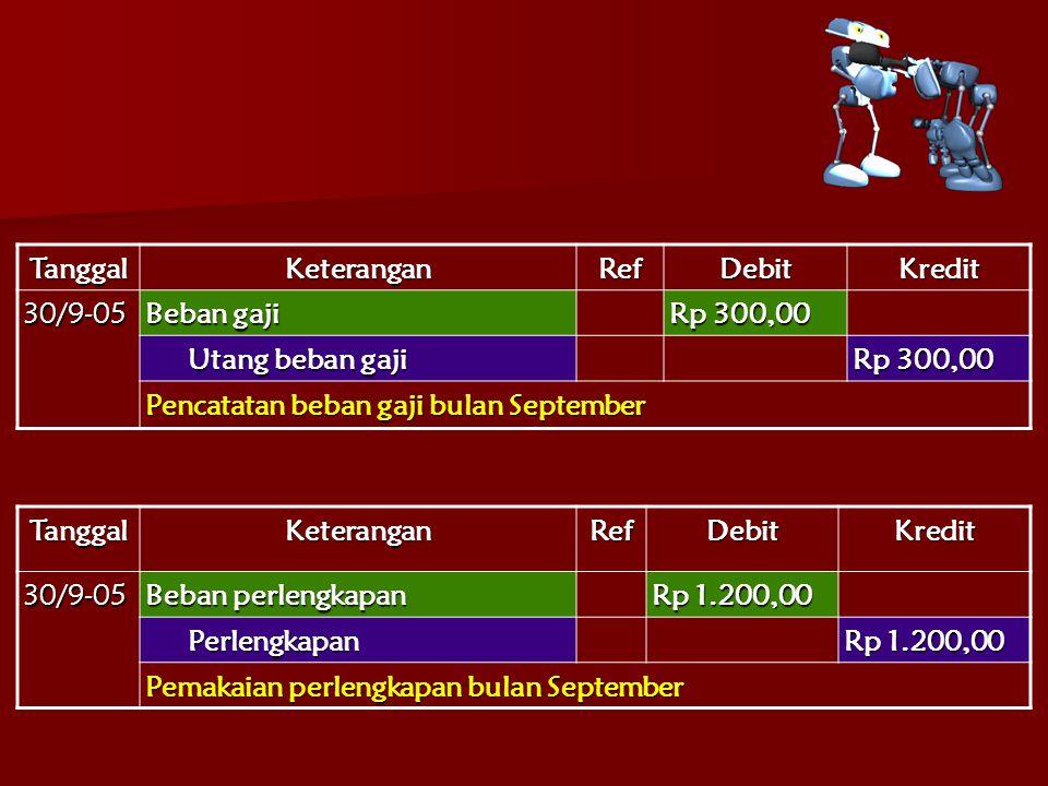 TanggalKeteranganRefDebitKredit 30/9-05 Beban gaji Rp 300,00 Utang beban gaji Utang beban gaji Rp 300,00 Pencatatan beban gaji bulan September Tanggal