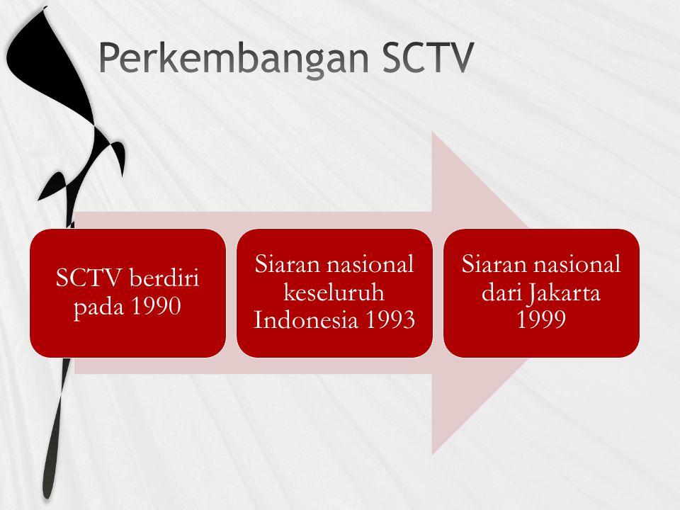 SCTV (Surya Citra Televisi) adalah sebuahstasiun televisi swasta nasional di Indonesia Pada tahun 2011. Indosiar dan SCTV telah ber- merger yang sal