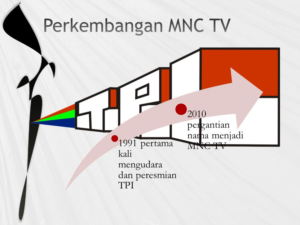  MNCTV (dahulu bernama TPI) adalah stasiun televisi swasta di indonesia yang mengudara secaraterestial dari Jakarta. Namanya yang sekarang dipergunak