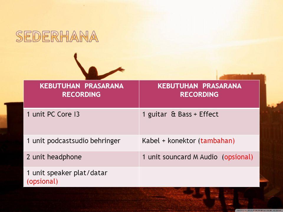 Alasan kedua adalah, hal ini akan menjadi KEBUTUHAN PRASARANA RECORDING 1 unit PC Core I31 guitar & Bass + Effect 1 unit podcastsudio behringerKabel + konektor (tambahan) 2 unit headphone1 unit souncard M Audio (opsional) 1 unit speaker plat/datar (opsional)