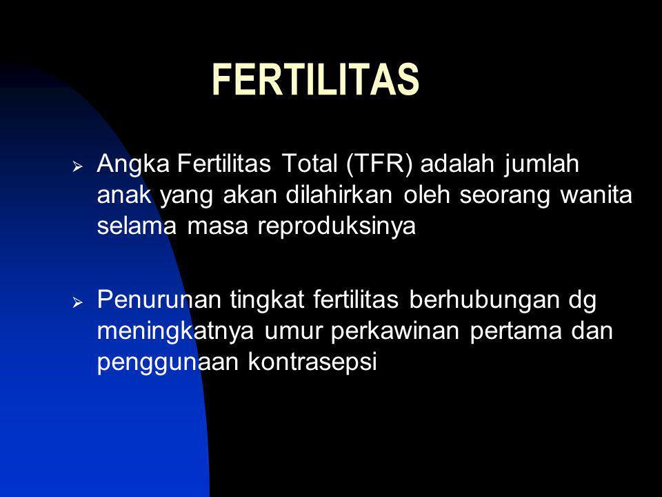 FERTILITAS  Angka Fertilitas Total (TFR) adalah jumlah anak yang akan dilahirkan oleh seorang wanita selama masa reproduksinya  Penurunan tingkat fe