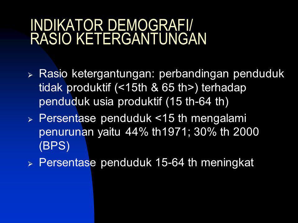 INDIKATOR DEMOGRAFI/ RASIO KETERGANTUNGAN  Rasio ketergantungan: perbandingan penduduk tidak produktif ( ) terhadap penduduk usia produktif (15 th-64