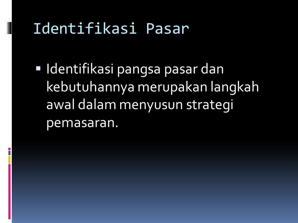 Identifikasi Pasar  Identifikasi pangsa pasar dan kebutuhannya merupakan langkah awal dalam menyusun strategi pemasaran.