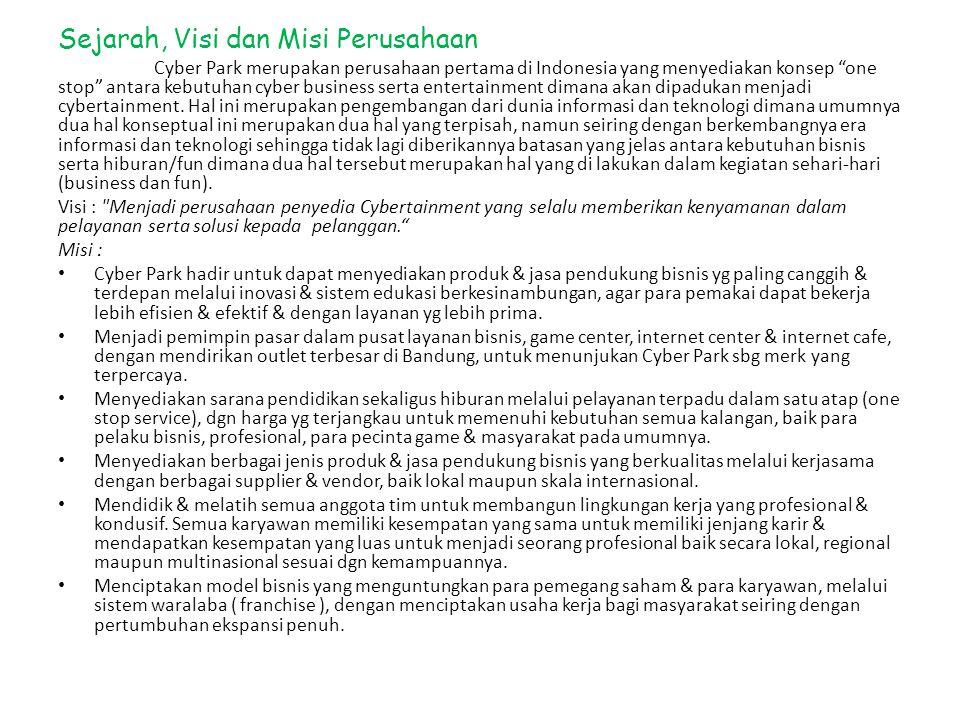 """Sejarah, Visi dan Misi Perusahaan Cyber Park merupakan perusahaan pertama di Indonesia yang menyediakan konsep """"one stop"""" antara kebutuhan cyber busin"""