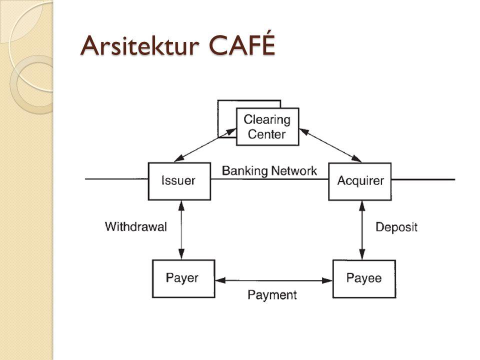 Arsitektur CAFÉ