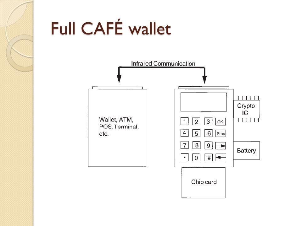 Full CAFÉ wallet