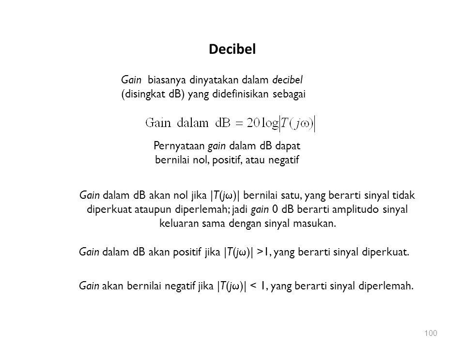Gain biasanya dinyatakan dalam decibel (disingkat dB) yang didefinisikan sebagai Pernyataan gain dalam dB dapat bernilai nol, positif, atau negatif Ga