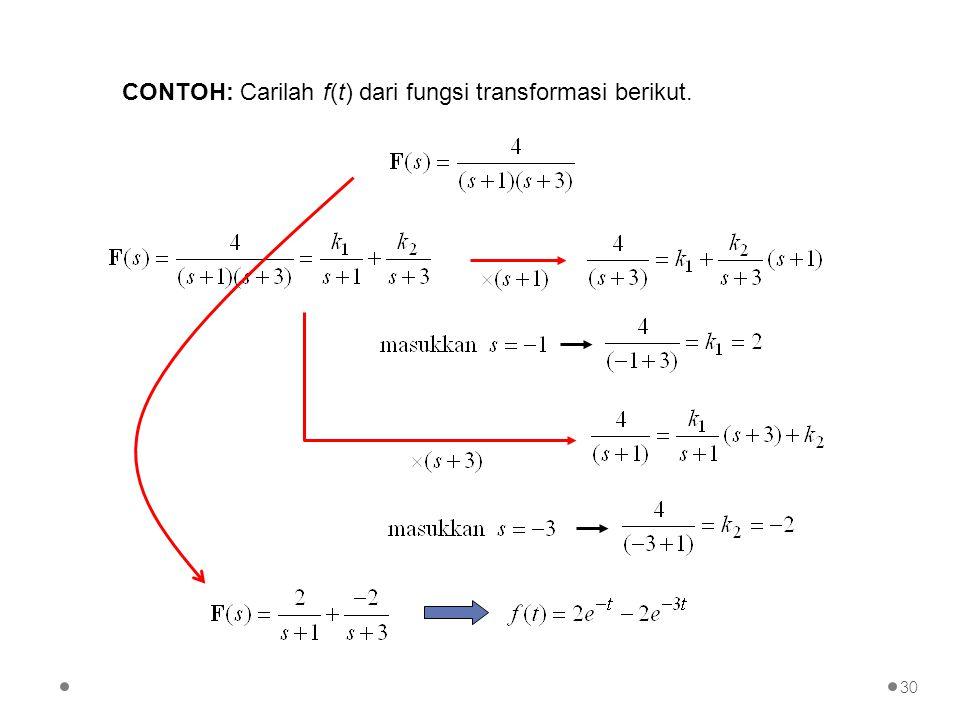 CONTOH: Carilah f(t) dari fungsi transformasi berikut. 30