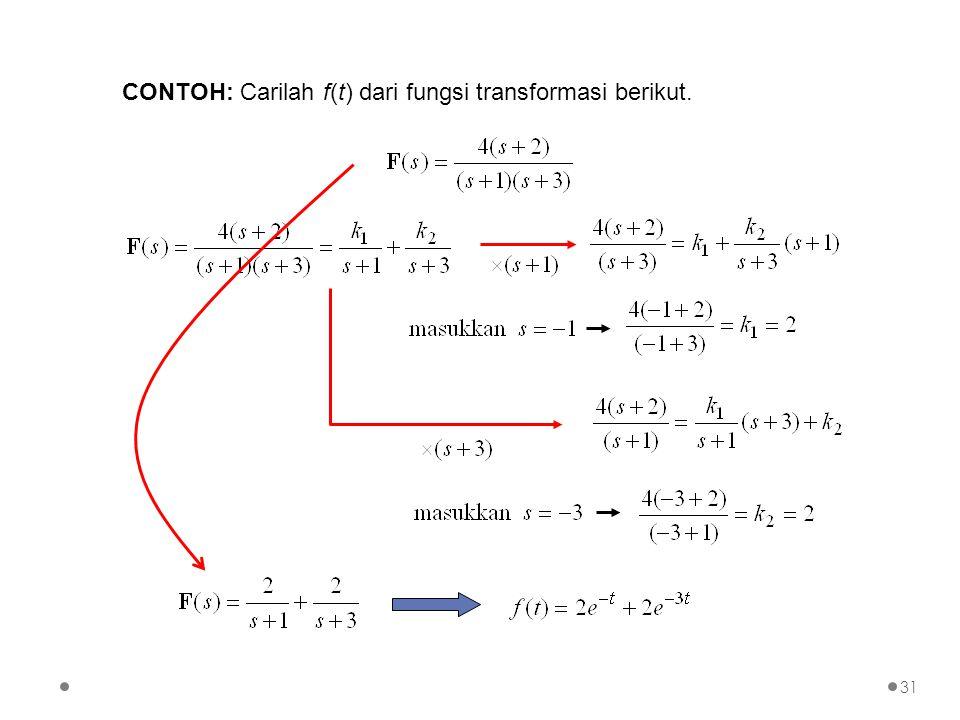 CONTOH: Carilah f(t) dari fungsi transformasi berikut. 31