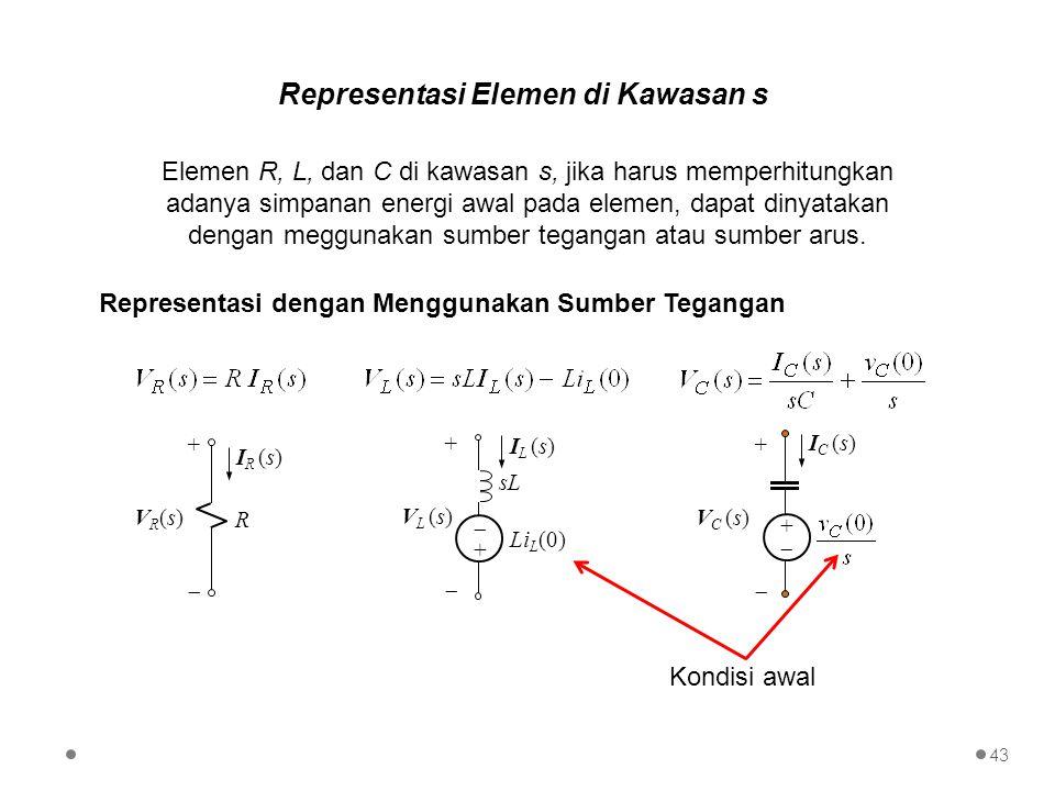Representasi Elemen di Kawasan s R I R (s) +VR(s)+VR(s) ++ sL Li L (0) + V L (s)  I L (s) ++ + V C (s)  I C (s) Representasi dengan Menggunaka