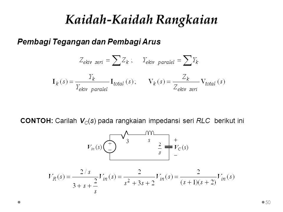 Pembagi Tegangan dan Pembagi Arus CONTOH: Carilah V C (s) pada rangkaian impedansi seri RLC berikut ini s 3 ++ + V C (s)  V in (s) 50 Kaidah-Kaidah