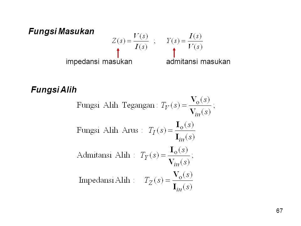 Fungsi Masukan impedansi masukanadmitansi masukan Fungsi Alih 67
