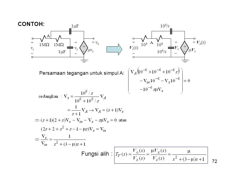 CONTOH: 1M  1F1F  v x A +vs+vs +vx+vx + v o 1M  1  F ++ 10 6 10 6 /s  V x A +Vx+Vx + V o (s) 10 6 10 6 /s ++ +Vs(s)+Vs(s) Persamaan