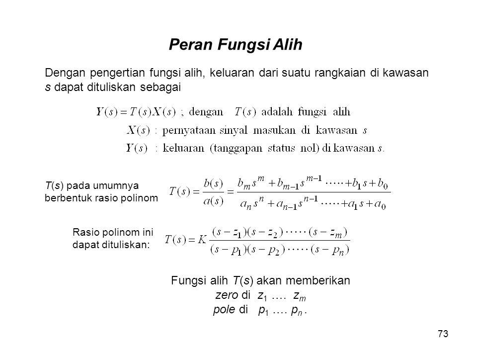 Peran Fungsi Alih Dengan pengertian fungsi alih, keluaran dari suatu rangkaian di kawasan s dapat dituliskan sebagai Fungsi alih T(s) akan memberikan