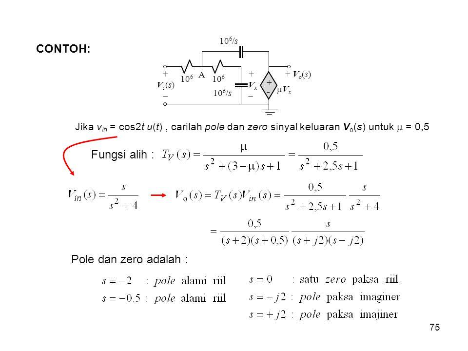 CONTOH: 10 6 10 6 /s  V x A +Vx+Vx + V o (s) 10 6 10 6 /s ++ +Vs(s)+Vs(s) Jika v in = cos2t u(t), carilah pole dan zero sinyal keluaran V o (s)