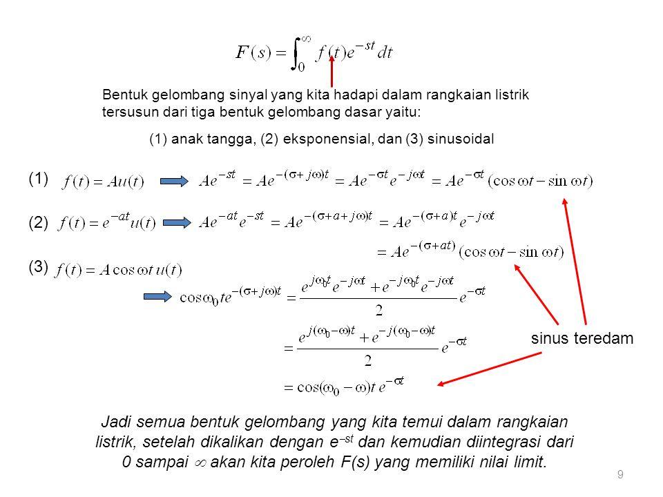 Bentuk gelombang sinyal yang kita hadapi dalam rangkaian listrik tersusun dari tiga bentuk gelombang dasar yaitu: (1) anak tangga, (2) eksponensial, d