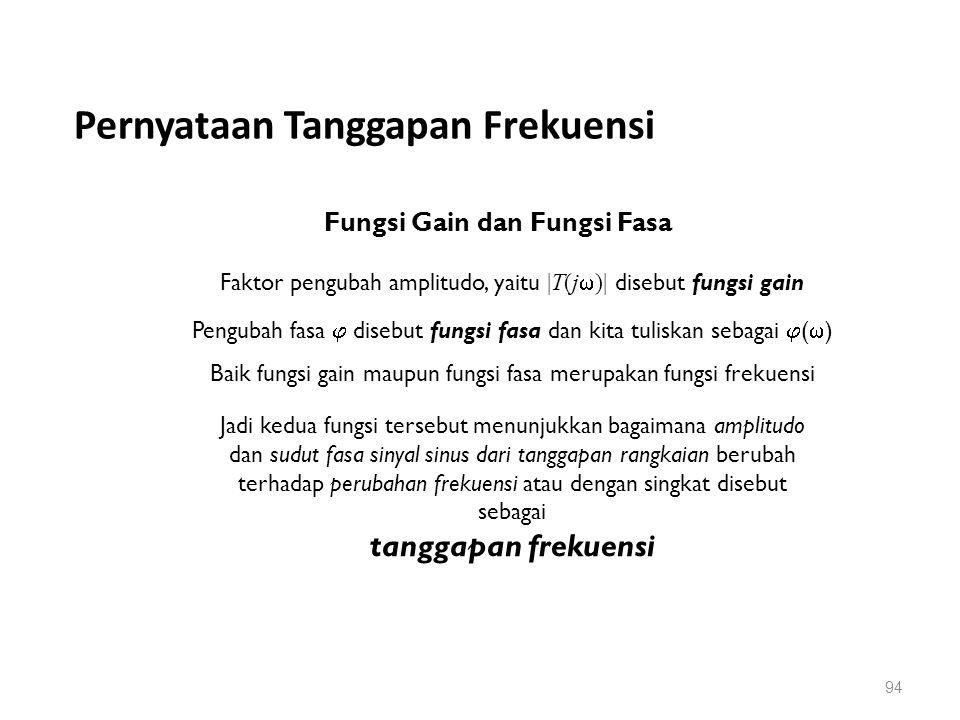 Fungsi Gain dan Fungsi Fasa Faktor pengubah amplitudo, yaitu |T(j  )| disebut fungsi gain Pengubah fasa  disebut fungsi fasa dan kita tuliskan sebag