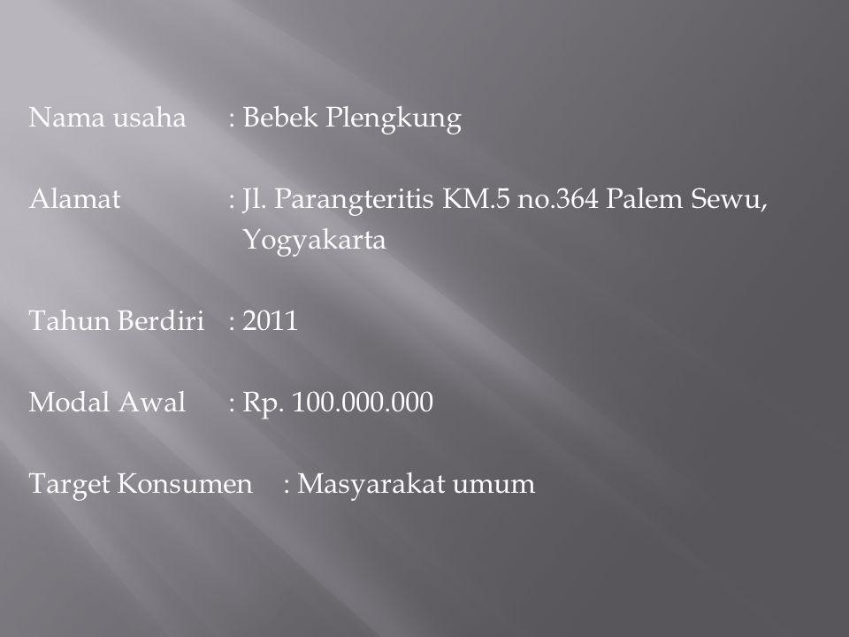 Nama usaha: Bebek Plengkung Alamat: Jl.