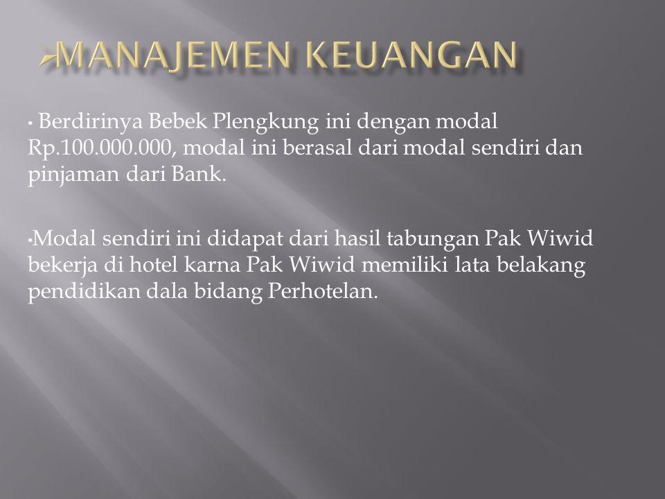 Berdirinya Bebek Plengkung ini dengan modal Rp.100.000.000, modal ini berasal dari modal sendiri dan pinjaman dari Bank.