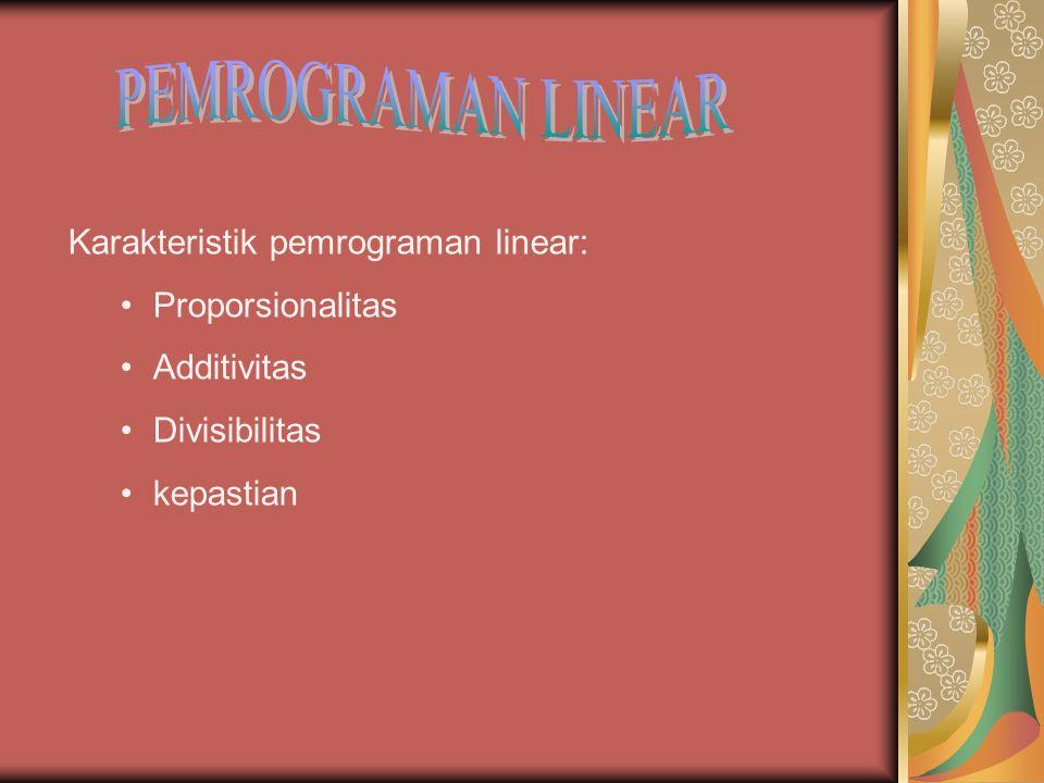 Karakteristik pemrograman linear: Proporsionalitas Additivitas Divisibilitas kepastian