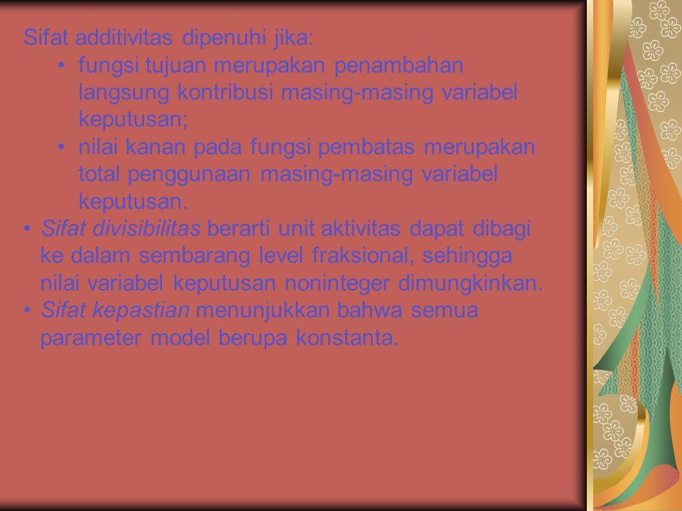 Sifat additivitas dipenuhi jika: fungsi tujuan merupakan penambahan langsung kontribusi masing-masing variabel keputusan; nilai kanan pada fungsi pemb