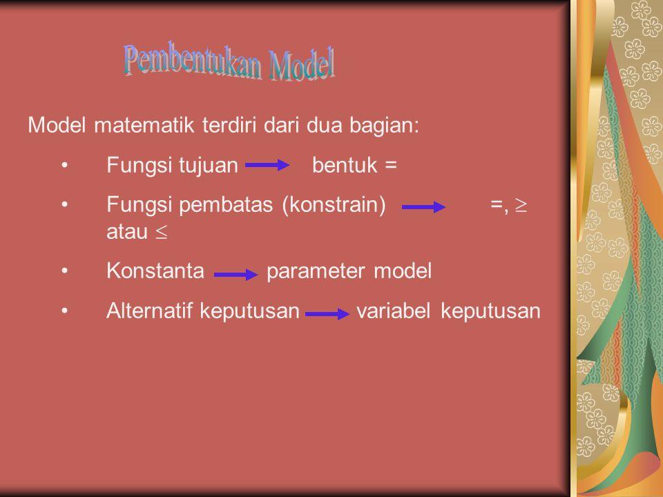 Bentuk Umum Fungsi Tujuan Maksimumkan atau minimumkan z = c 1 x 1 + c 2 x 2 +  + c n x n Sumber daya yang membatasi (Kendala) a 11 x 1 + a 12 x 2 +  + a 1n x n = /  /  b 1 a 21 x 1 + a 22 x 2 +  + a 2n x n = /  /  b 2 : a m1 x 1 + a m2 x 2 +  + a mn x n = /  /  b m x 1, x 2,..., x n  0 x 1, x 2  x n alternatif keputusan a 11, a 12,  a mn koefisien kendala C 1, c 2,  c n koefisien tujuan b 1, b 2,  b m nilai fungsi kendala/batasan sumber daya
