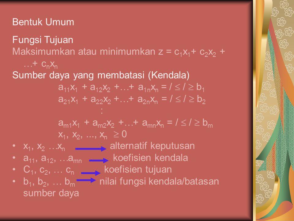 Bentuk Umum Fungsi Tujuan Maksimumkan atau minimumkan z = c 1 x 1 + c 2 x 2 +  + c n x n Sumber daya yang membatasi (Kendala) a 11 x 1 + a 12 x 2 + 